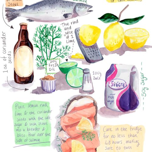 Irish stout cured salmon illustrated recipe, Linda Byrne Illustration, Guinness cured Irish Salmon recipe