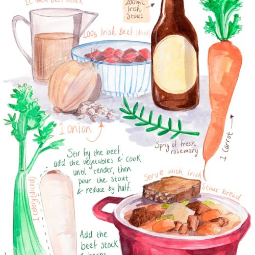 Irish stout stew illustrated recipe, Linda Byrne Illustration, Guinness Irish stew