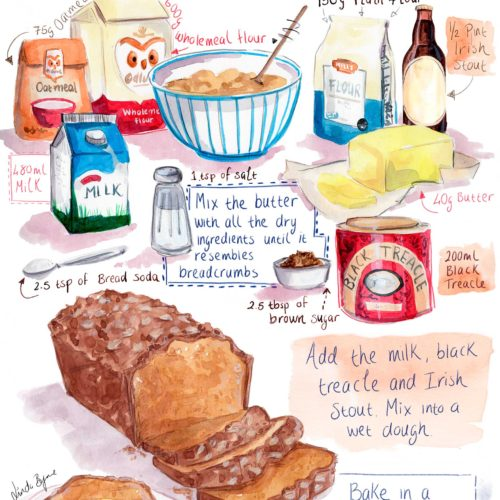 Irish stout bread illustrated recipe, Linda Byrne Illustration, Guinness recipe bread